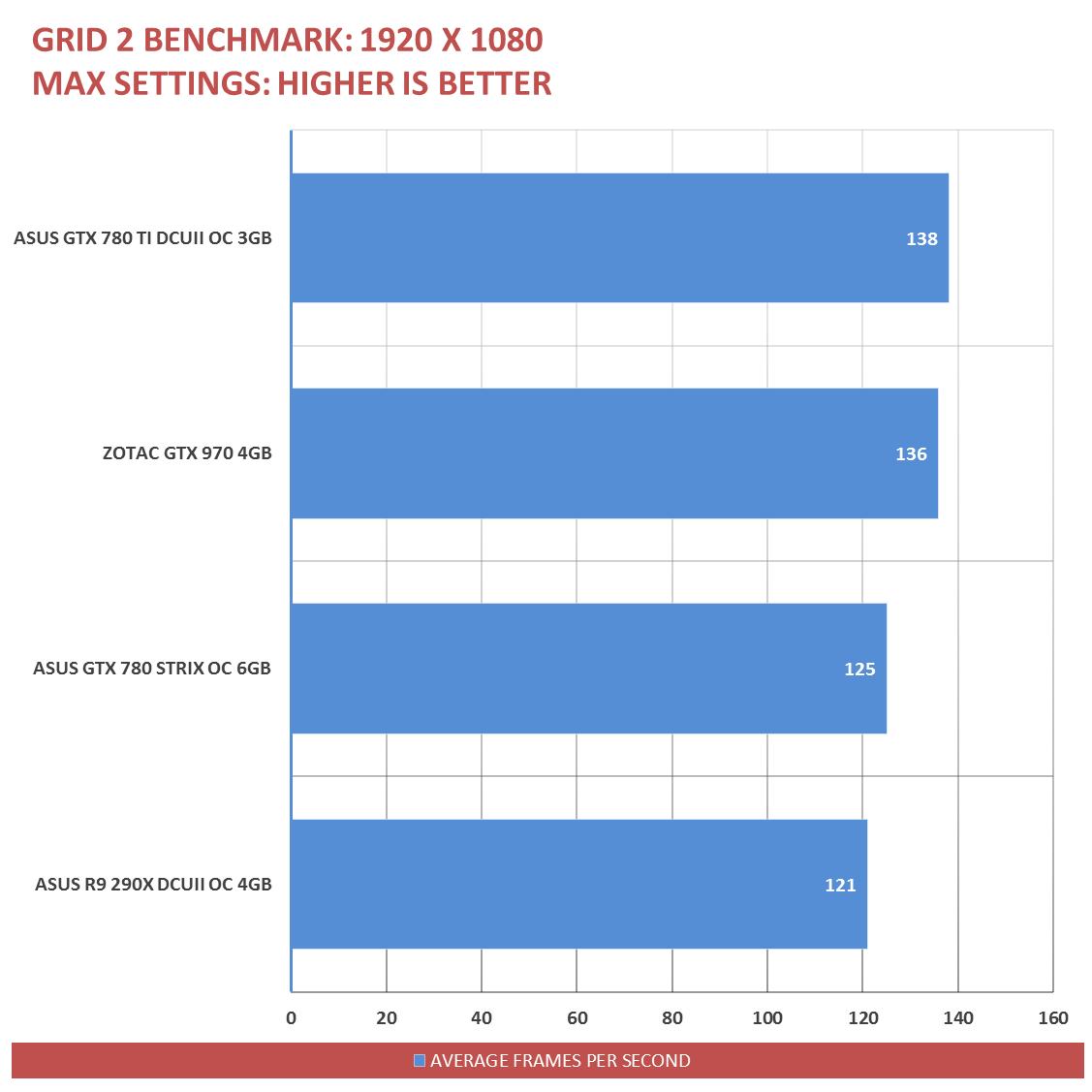 ZOTAC GTX 970 Benchmarks (12)