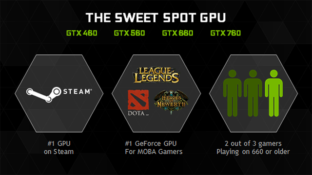 Nvidia GTX 960 Launch News (1)