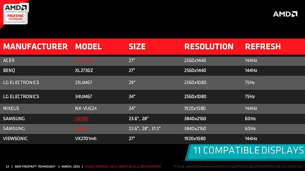 AMD FreeSync Official PR (1)