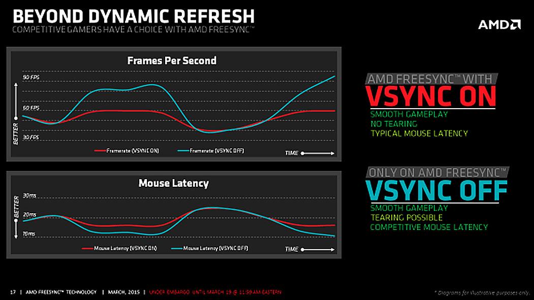 AMD FreeSync Official PR (2)