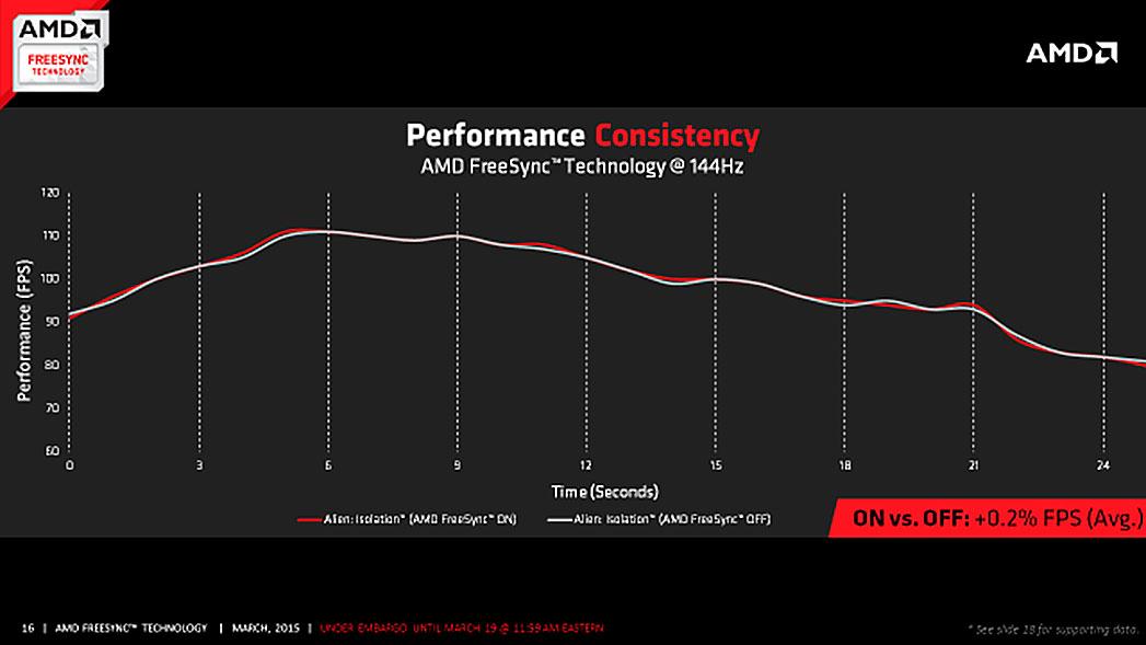 AMD FreeSync Official PR (3)