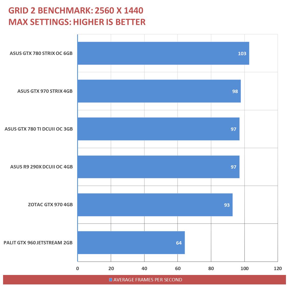 Palit GTX 960 Benchmarks (13)