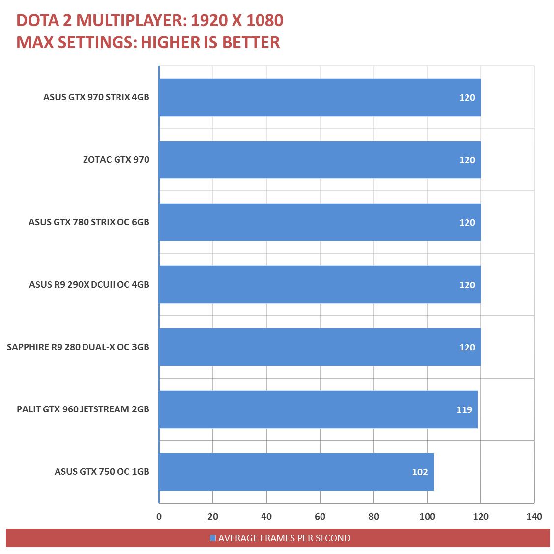 Palit GTX 960 Benchmarks (16)