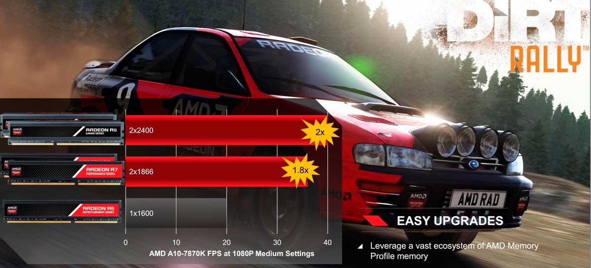 AMD 10-7870K PR (2)