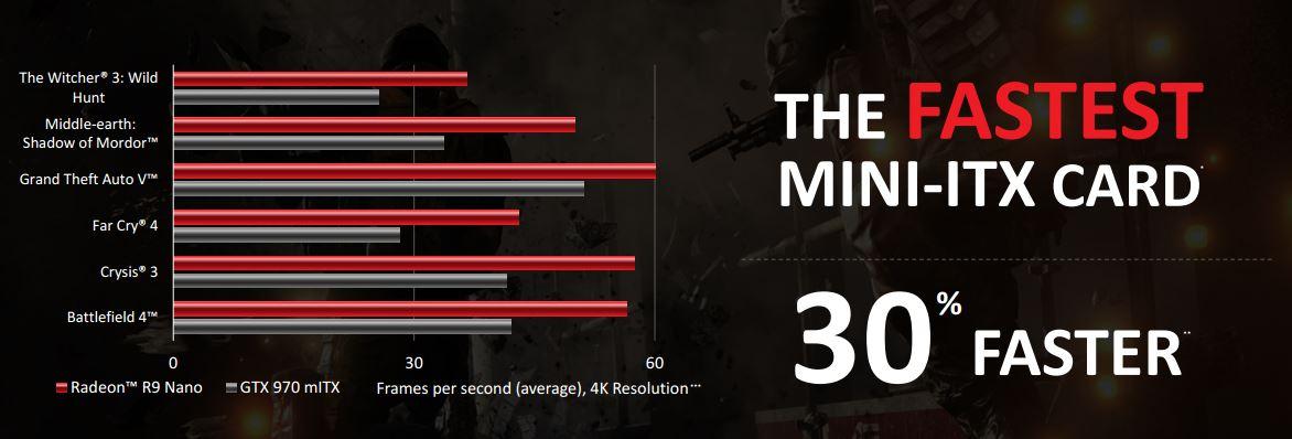 AMD R9 Nano Preview (4)