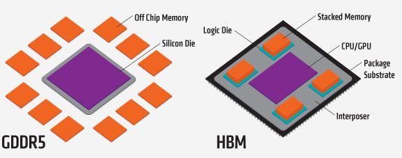 GDDR5-vs-HBM