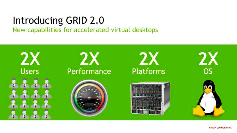 Nvidia Grid 2.0 SEA PR (1)