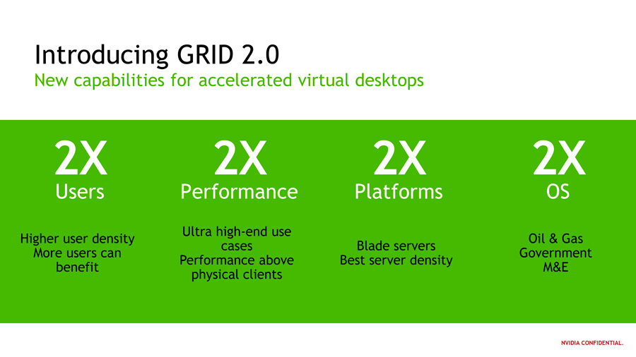 Nvidia Grid 2.0 SEA PR (2)