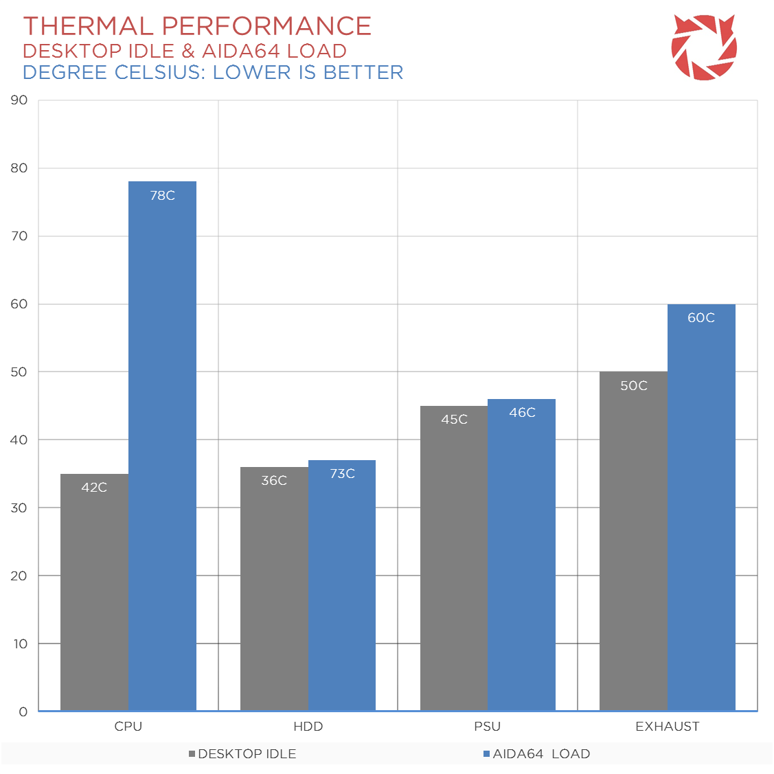 DELL-Inspiron-14-Benchmarks-7