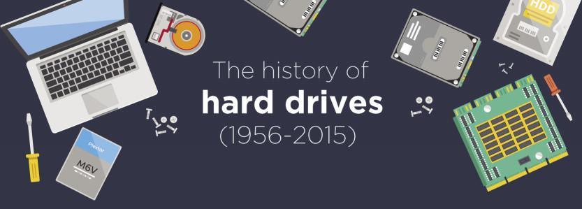 Plextor Hard Drive History PR (1)