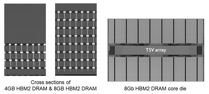 SAMSUNG-HBM2-Mass-Produce-News-2