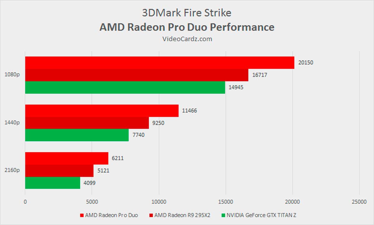 AMD-Radeon-Pro-Duo-Images-(6)