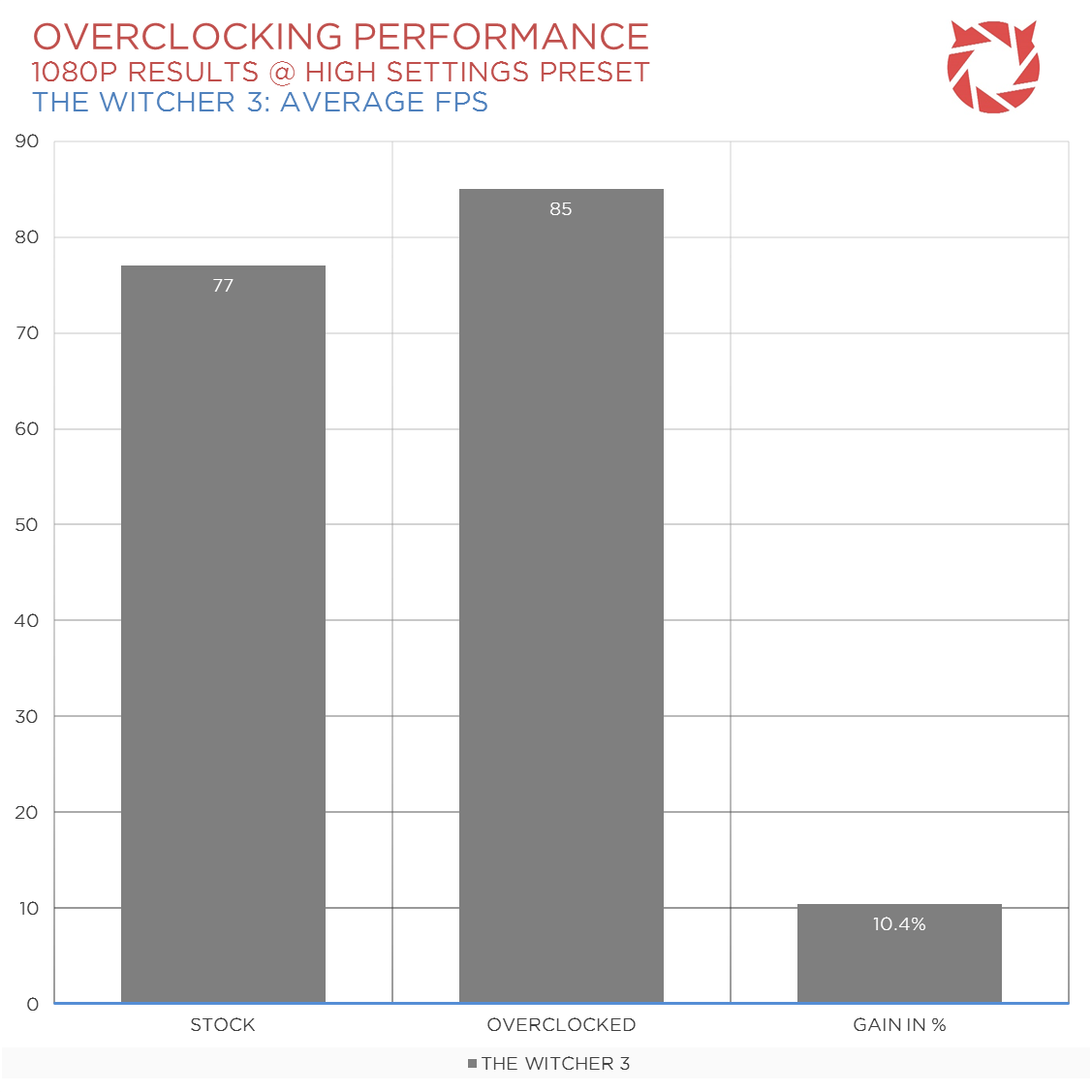 ASUS R9 390 Benchmarks (16)