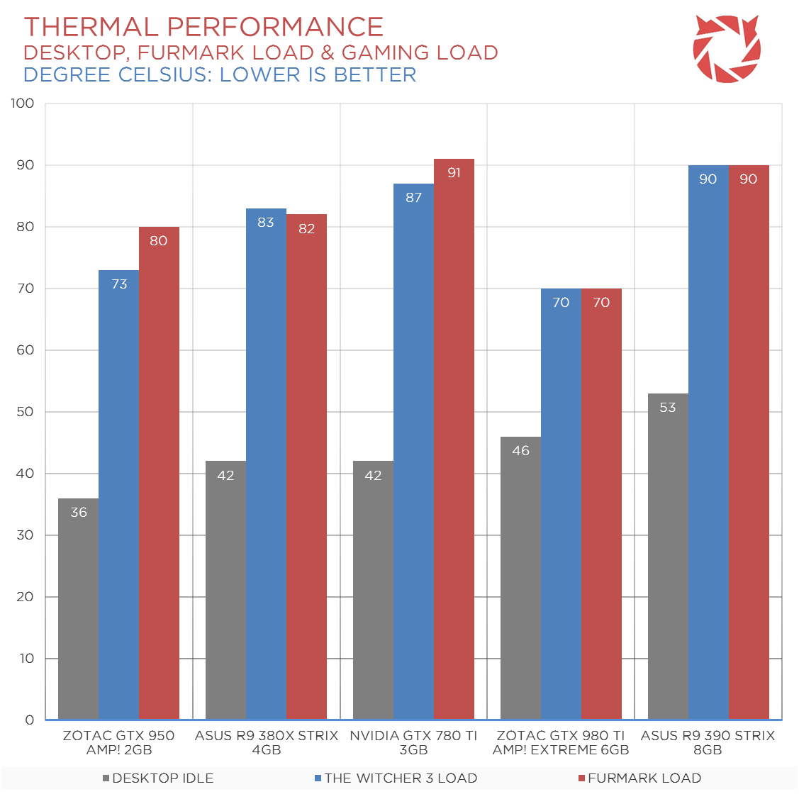 ASUS R9 390 Benchmarks (18)