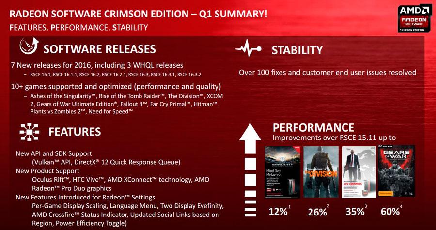 AMD Radeon Crimson Q1 2016 PR (2)