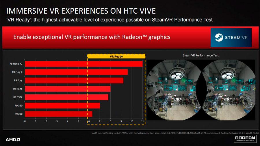 AMD Radeon Crimson Q1 2016 PR (3)