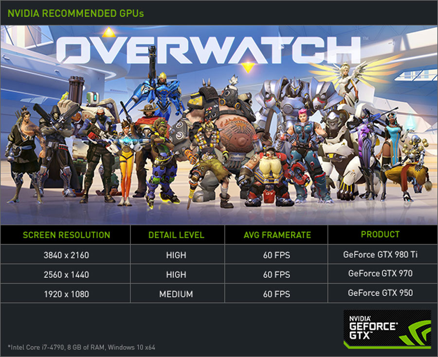 Overwatch-Game-Ready-Drivers-1