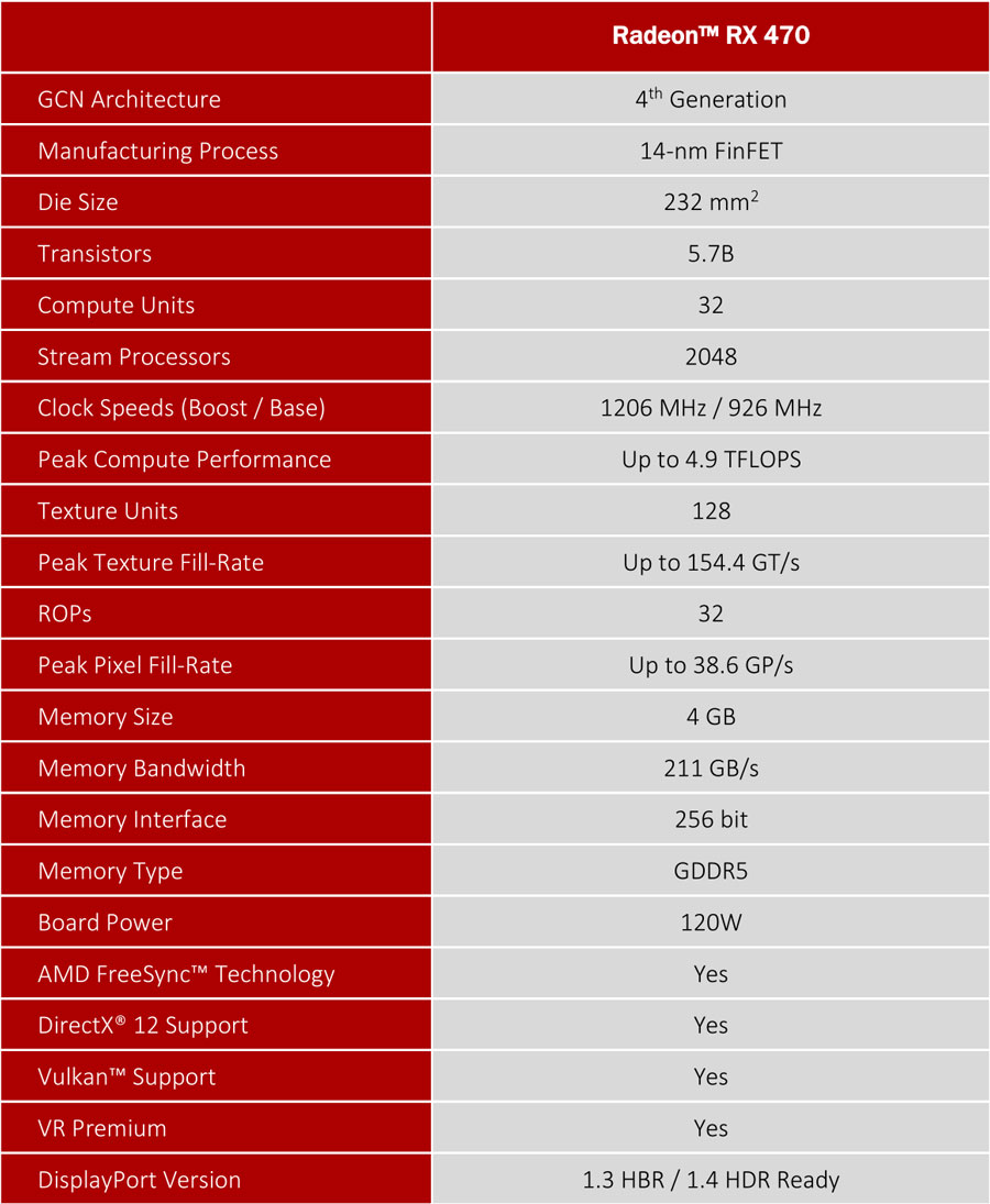 AMD RX 470 Specifications