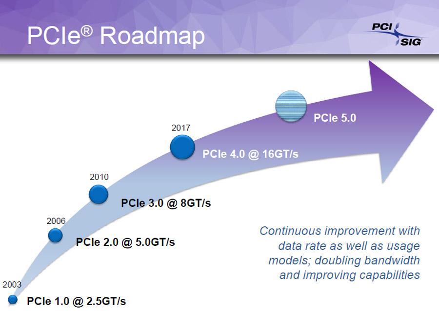 PCI-E 4.0 News (1)