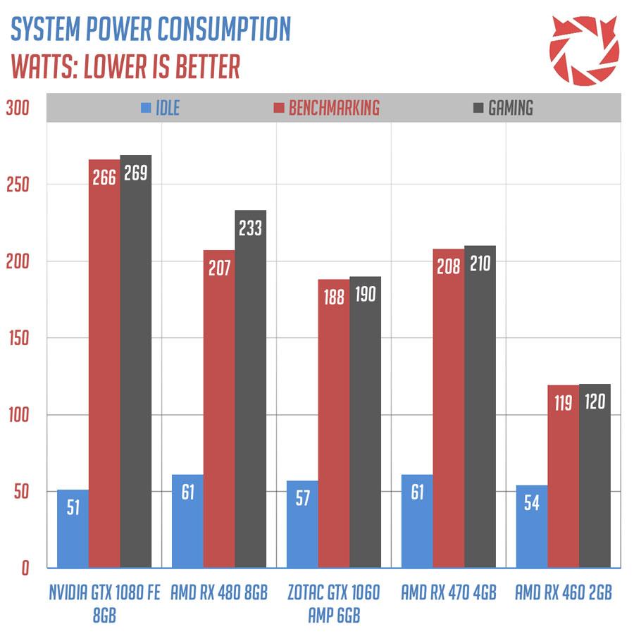 AMD RX 470 Benchmark (1)