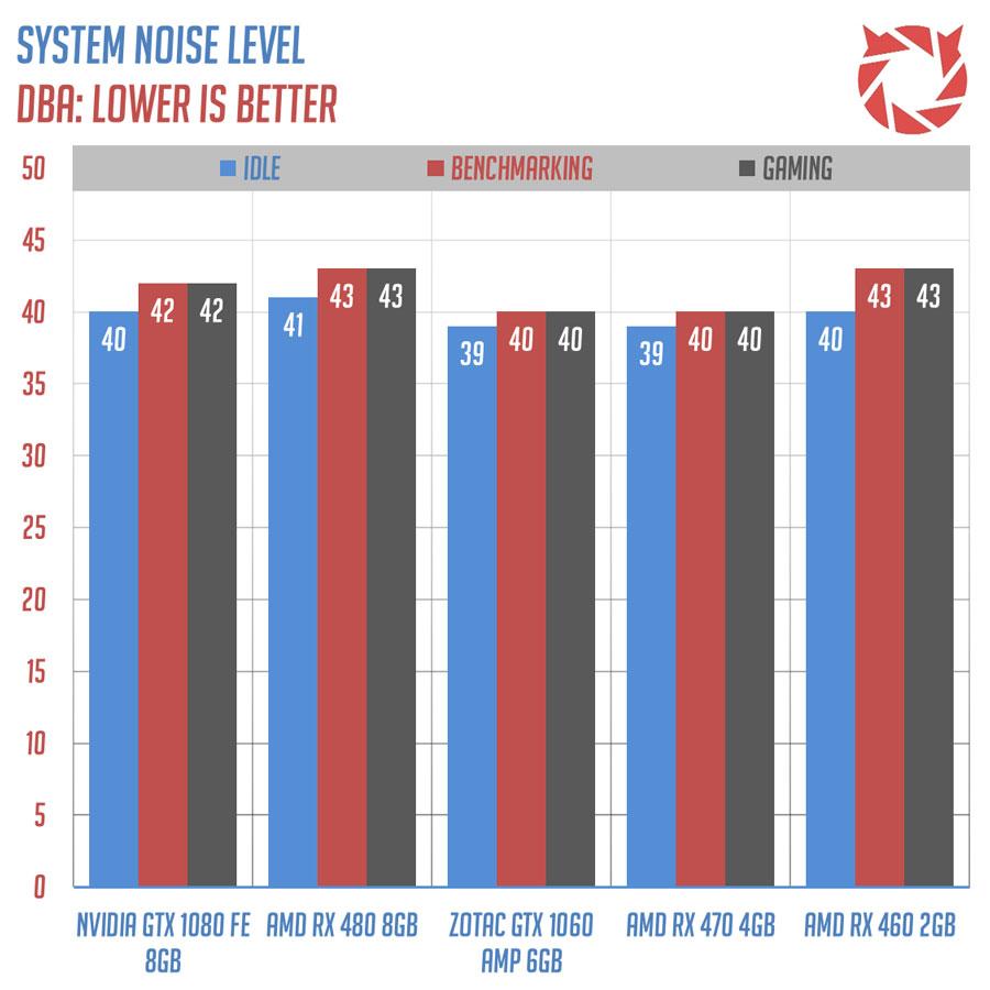 AMD RX 470 Benchmark (3)