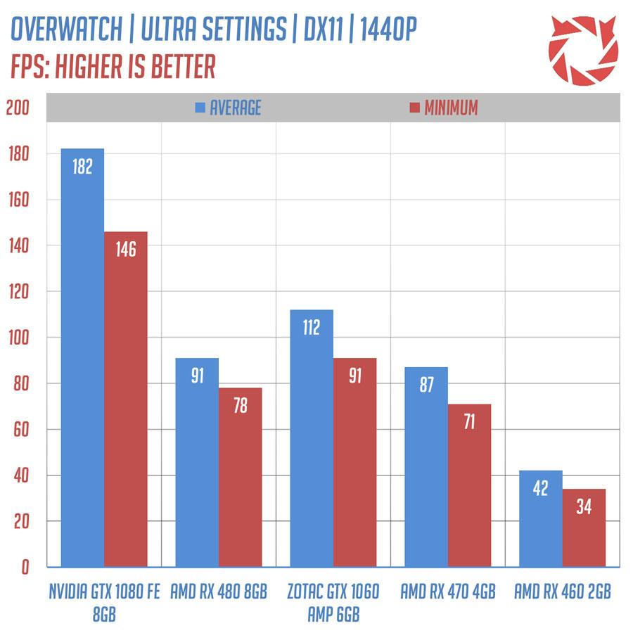 AMD RX 470 Benchmark (8)