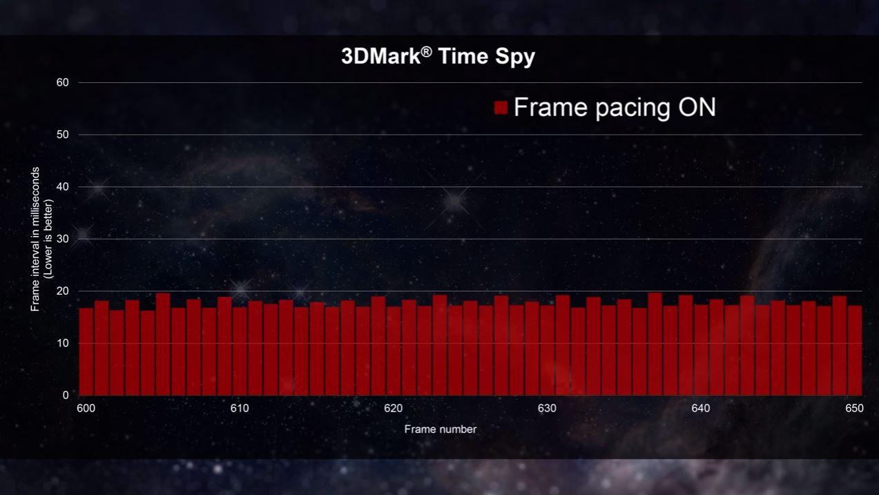 amd-frame-pacing-dx12-pr-1