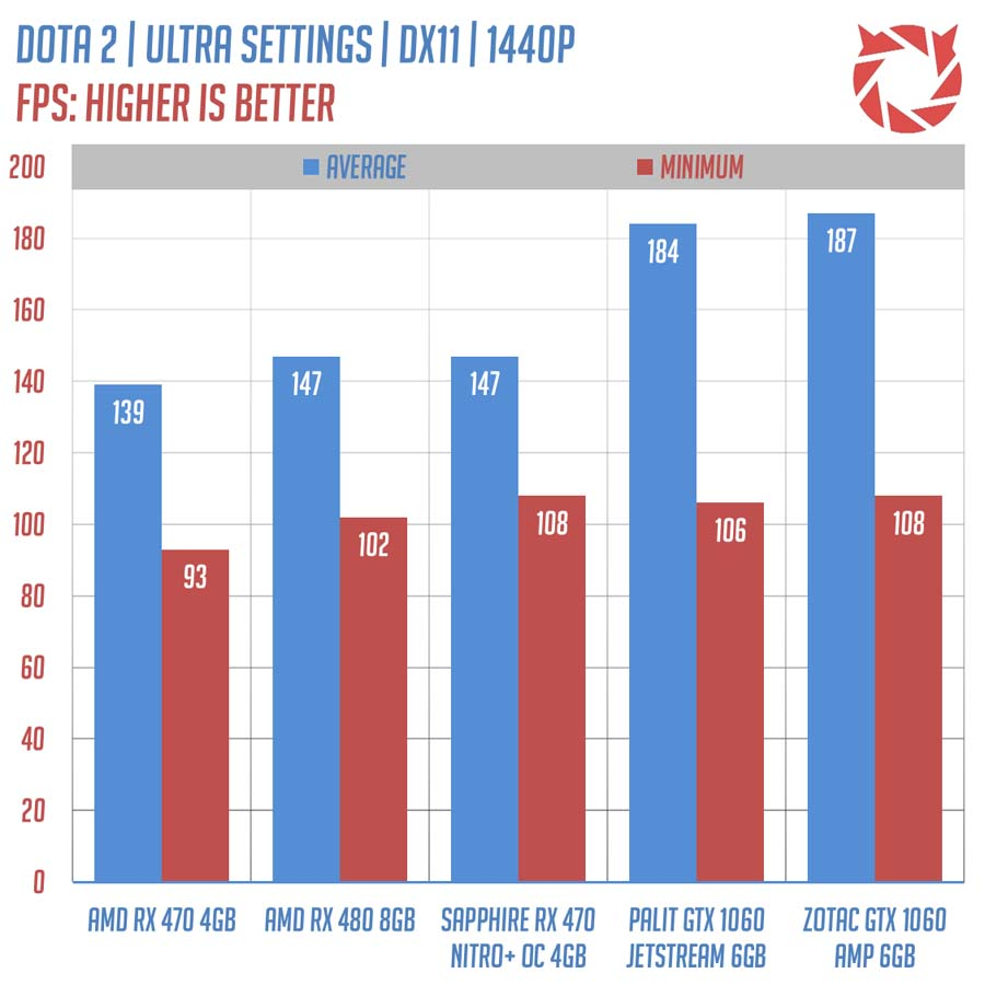 SAPPHIRE-RX-470-Benchmarks-11