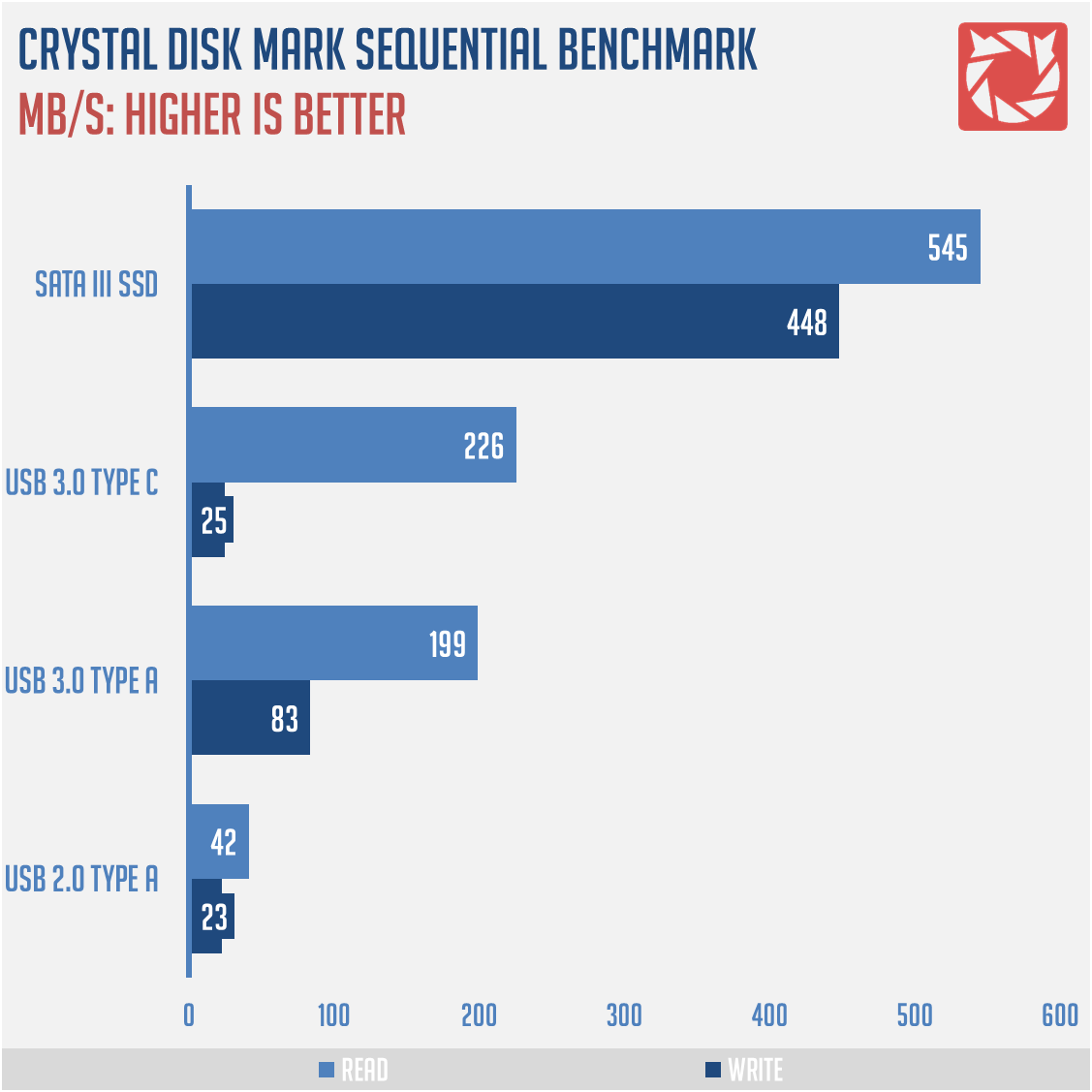 asus-b150i-benchmarks-8