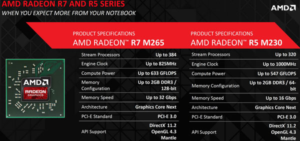 AMD-Mobile-APU-Features-1