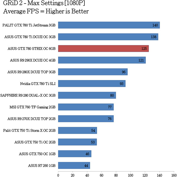 ASUS-GTX-780-STRIX-OC-Benchmarks-10