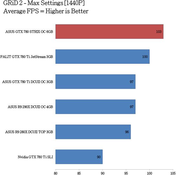 ASUS-GTX-780-STRIX-OC-Benchmarks-11