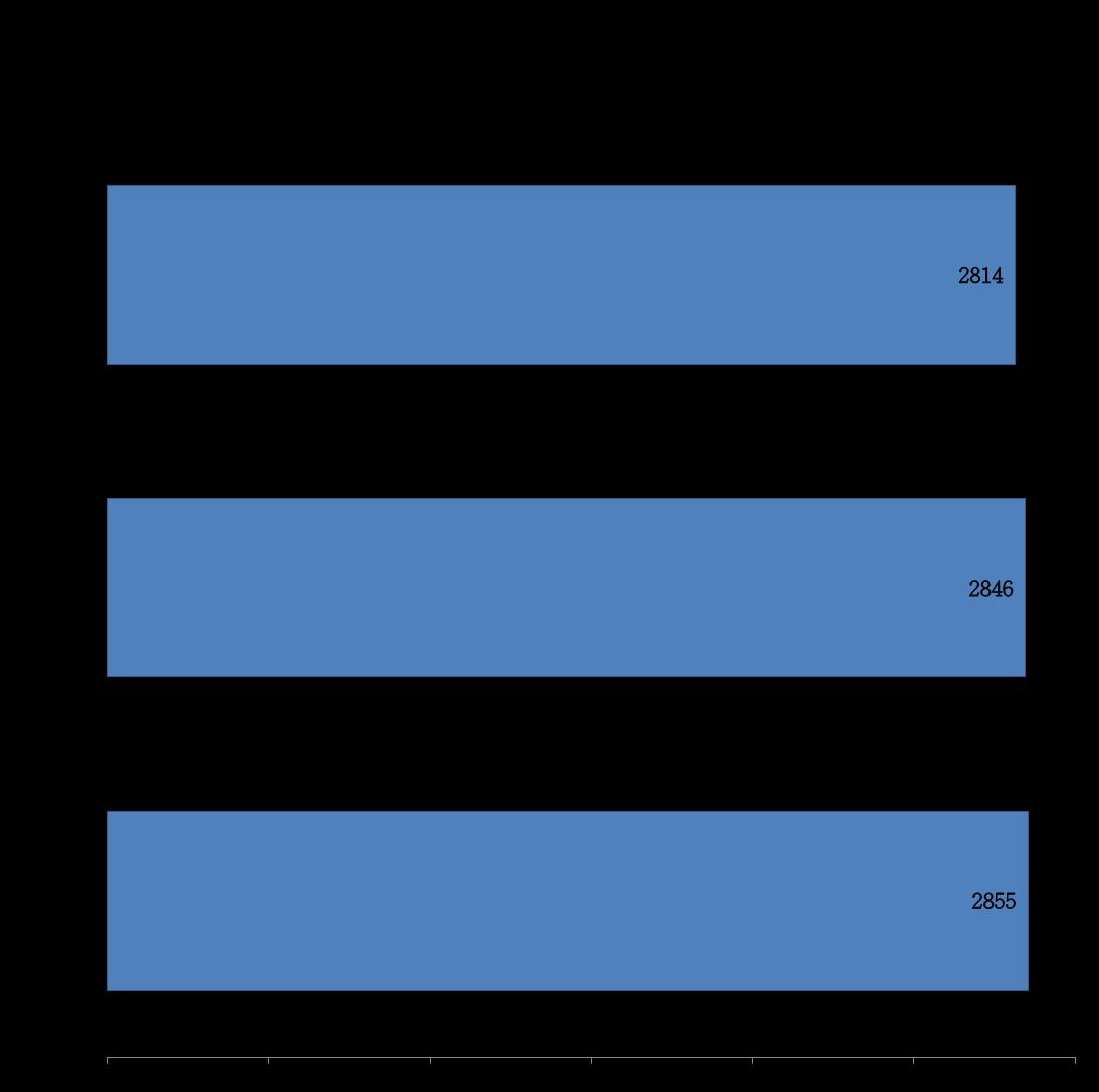 ACER E5 551G Benchmarks (2)