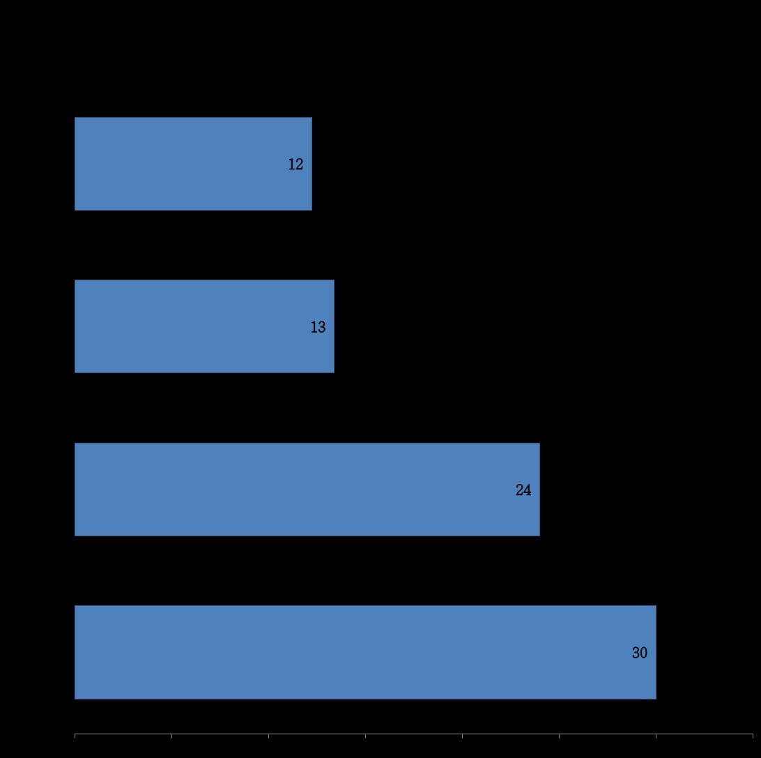 ACER E5 551G Benchmarks (4)
