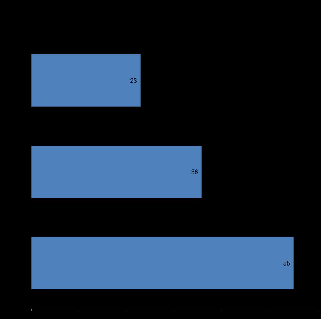 ACER E5 551G Benchmarks (7)