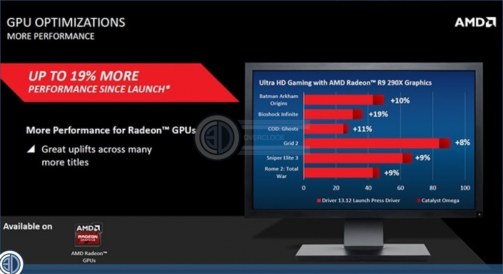 AMD-Catalyst-OMEGA-News-6