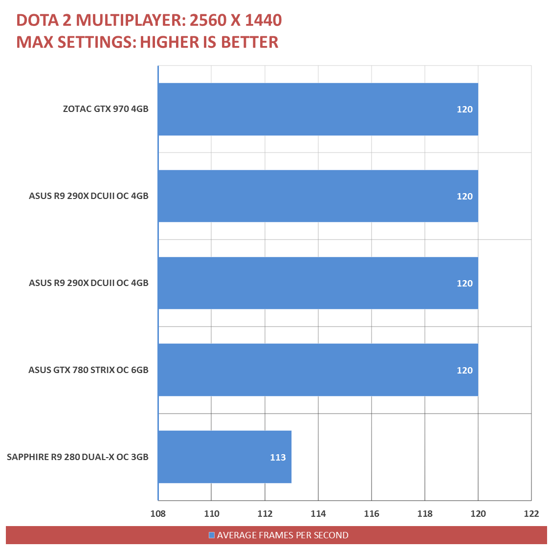 ZOTAC-GTX-970-Benchmarks-17