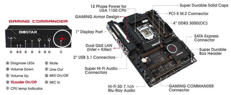 Biostar-Z97X-Gaming-Motherboard-1