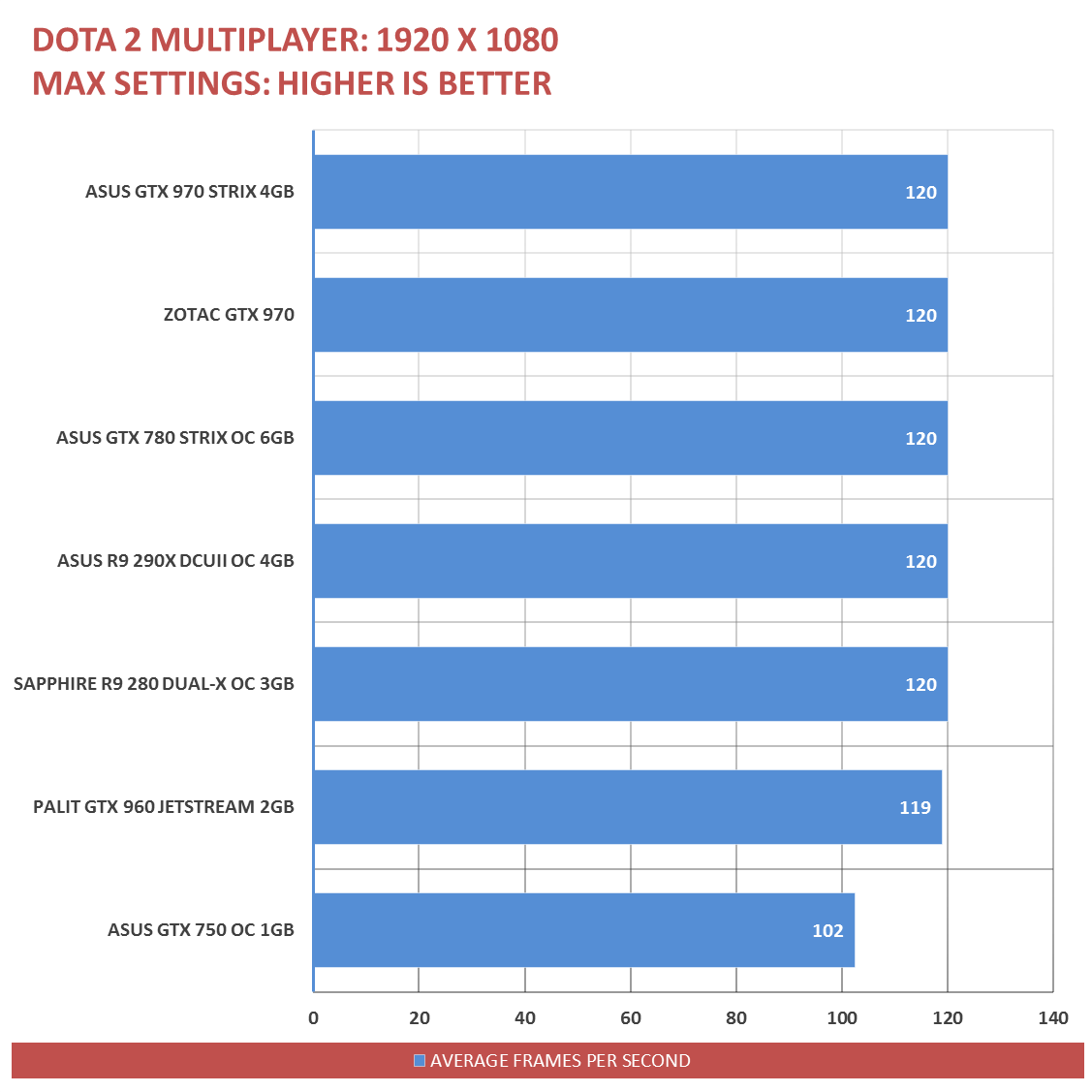 Palit-GTX-960-Benchmarks-16