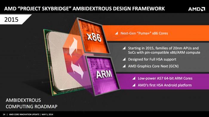 AMD-Intel-Nvidia-2016-Zen-4