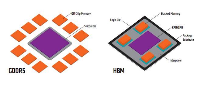 AMD-Radeon-R9-390X-Physical-1