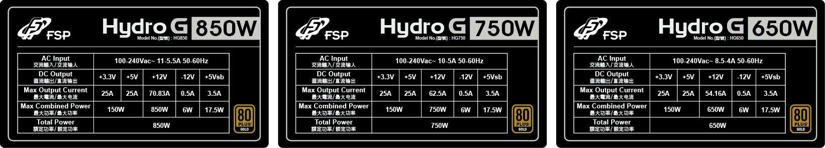 FSP-Hydro-Series-PSU-PR-2