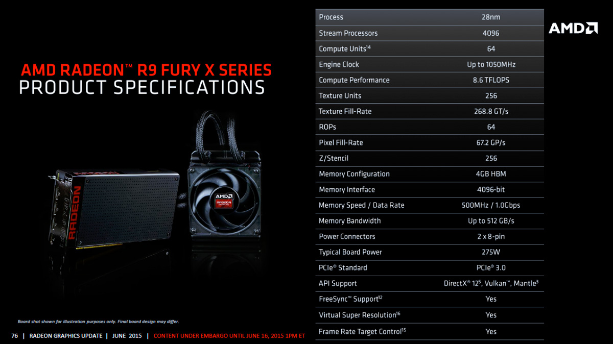 AMD-Radeon-R9-Fury-News-1