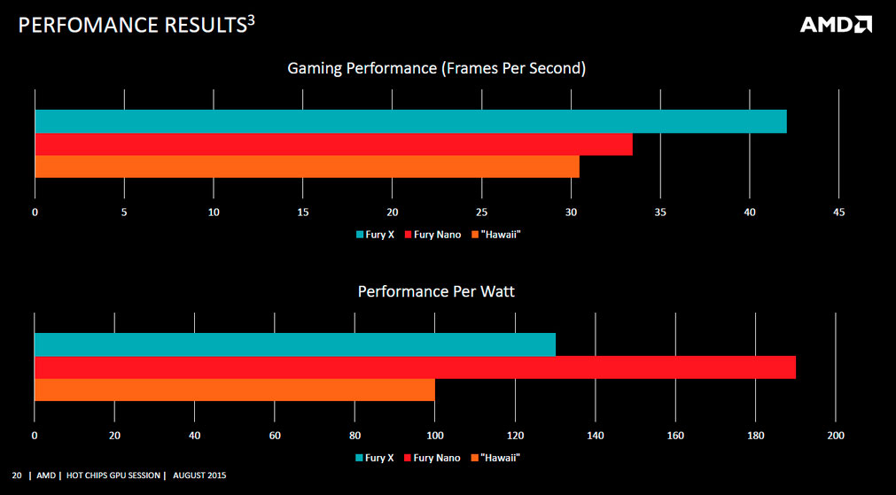 AMD-Radeon-R9-Fury-Nano-News-1