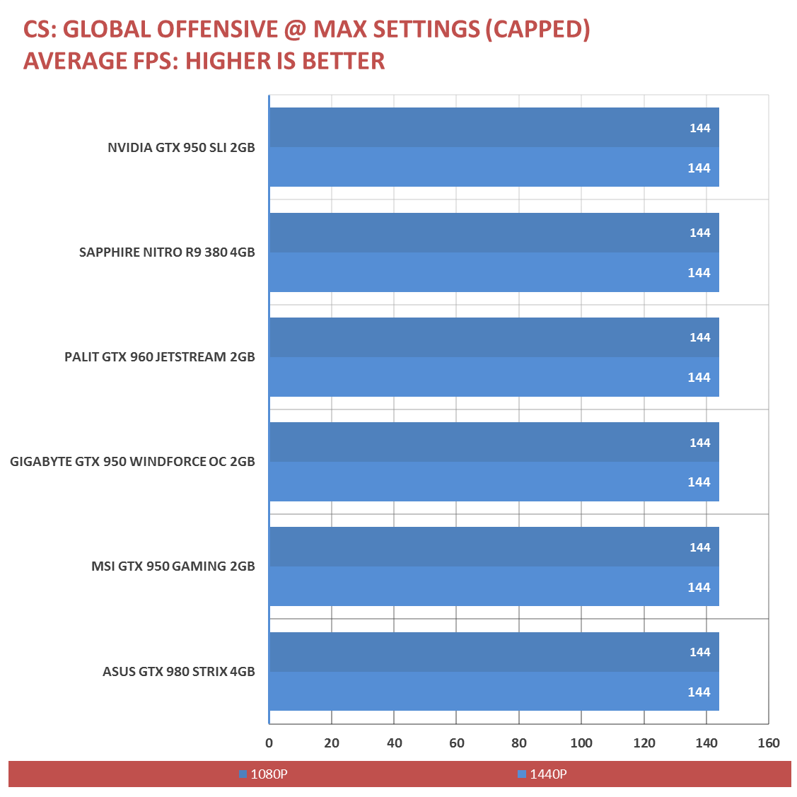 Nvidia-GTX-950-SLI-Benchmarks-6