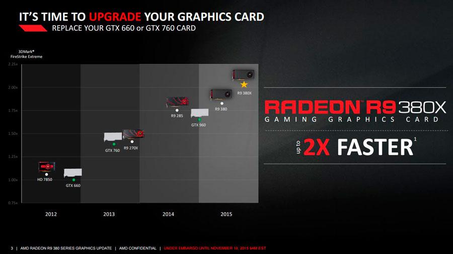 AMD Radeon R9 380X Reveal (1)