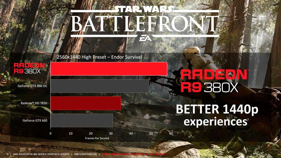 AMD-Radeon-R9-380X-Reveal-3