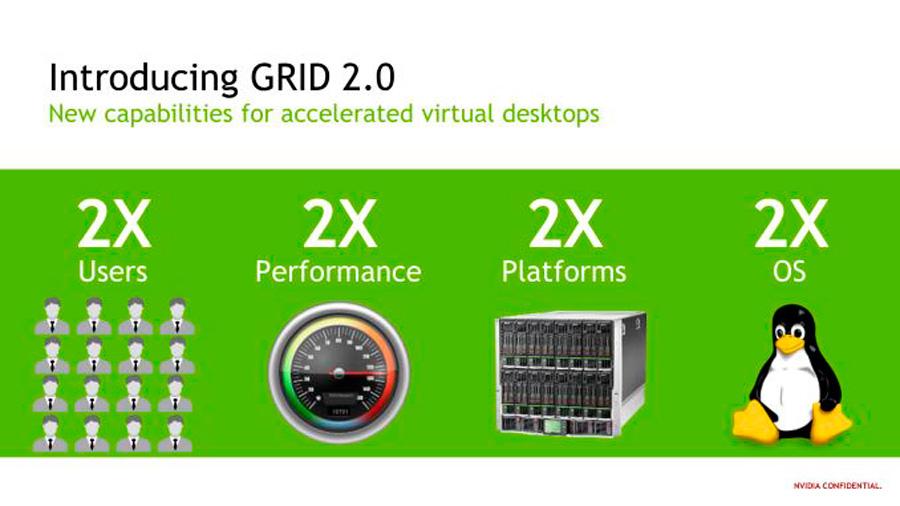 Nvidia-Grid-2.0-SEA-PR-1