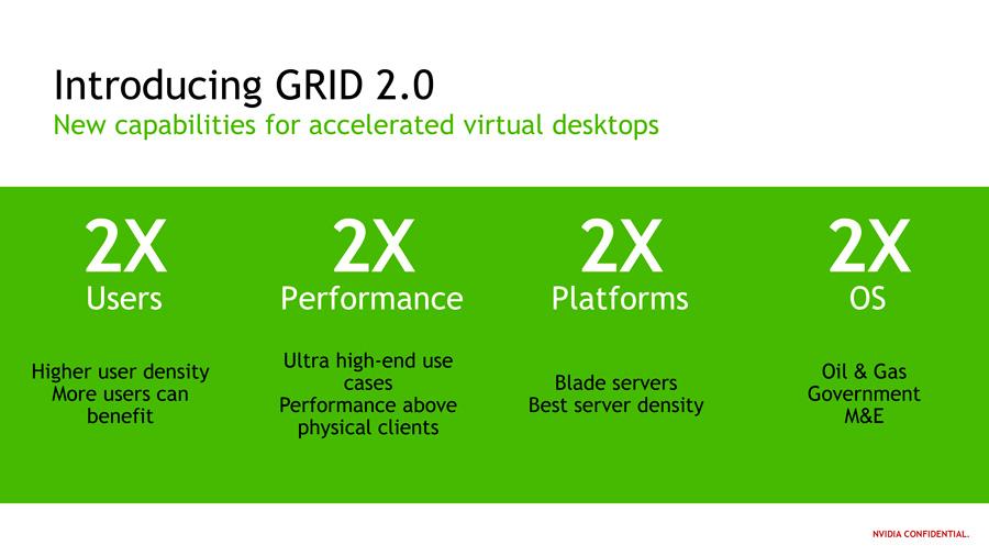 Nvidia-Grid-2.0-SEA-PR-2