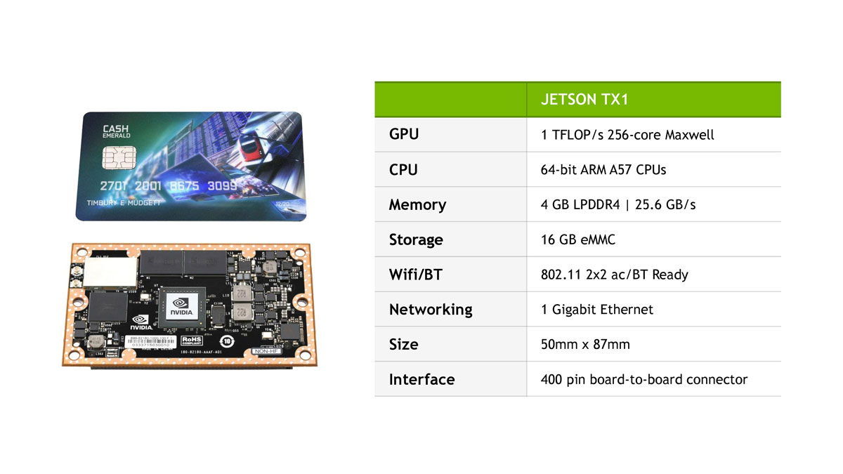 Nvidia-Jetson-TX1-Mini-SuperComputer-PR-2